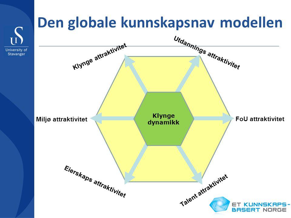 Case: Den globale kampen om fiskeolje Innovasjoner i prosess & produkt kombinert med forbrukertrender har styrket andre sektorers betalingsevne i forhold til oppdrettsnæringen dramatisk Laksesektorens unike posisjon i fiskeoljemarkedet er nå trolig historie Konsekvensene for laksenæringen er –Laksefôrselskapene må bli enda bedre på substitusjon i fôr-formuleringene –GM-alternativer til fiskeolje blir mer attraktivt, men dette vil kreve kostbar FoU