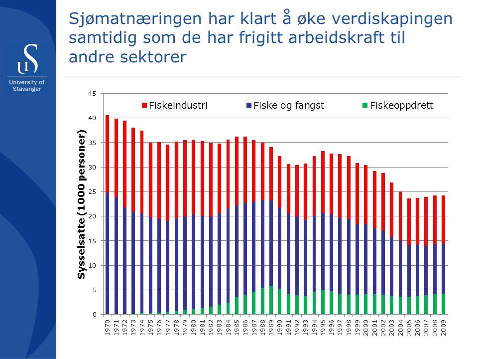 Sjømatnæringen har klart å øke verdiskapingen samtidig som de har frigitt arbeidskraft til andre sektorer