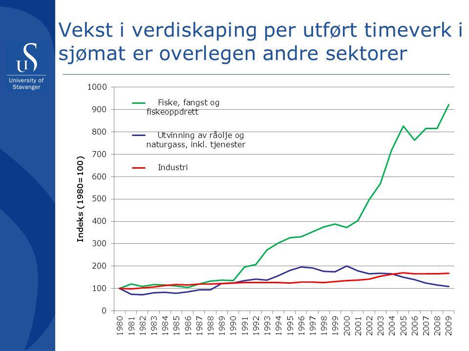 Norsk biomarin ingrediensindustris ulemper Avstand til store konsummarkeder for sluttprodukter –Handler ikke om transportkostnader, men om kompetanse på trender og krav i markedet, kommunikasjon med konsumenter etc.