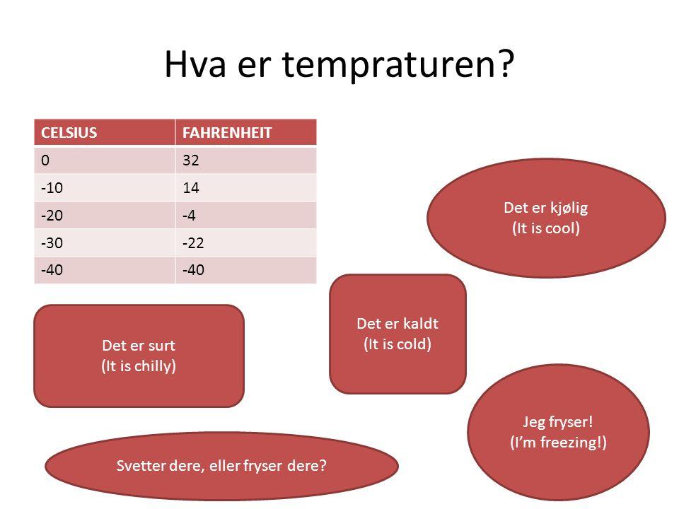 Hva er tempraturen? CELSIUSFAHRENHEIT 032 -1014 -20-4 -30-22 -40 Det er kjølig (It is cool) Det er surt (It is chilly) Jeg fryser! (I'm freezing!) Det