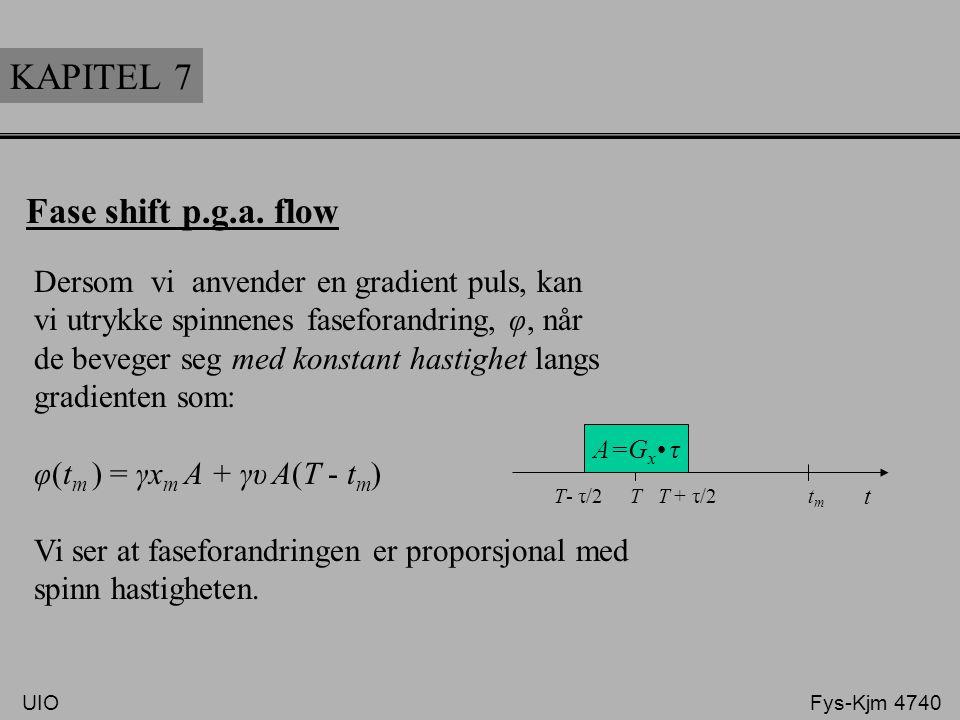 t A=G x τ T- τ/2 T T + τ/2 t m KAPITEL 7 Fase shift p.g.a. flow Dersom vi anvender en gradient puls, kan vi utrykke spinnenes faseforandring, φ, når d