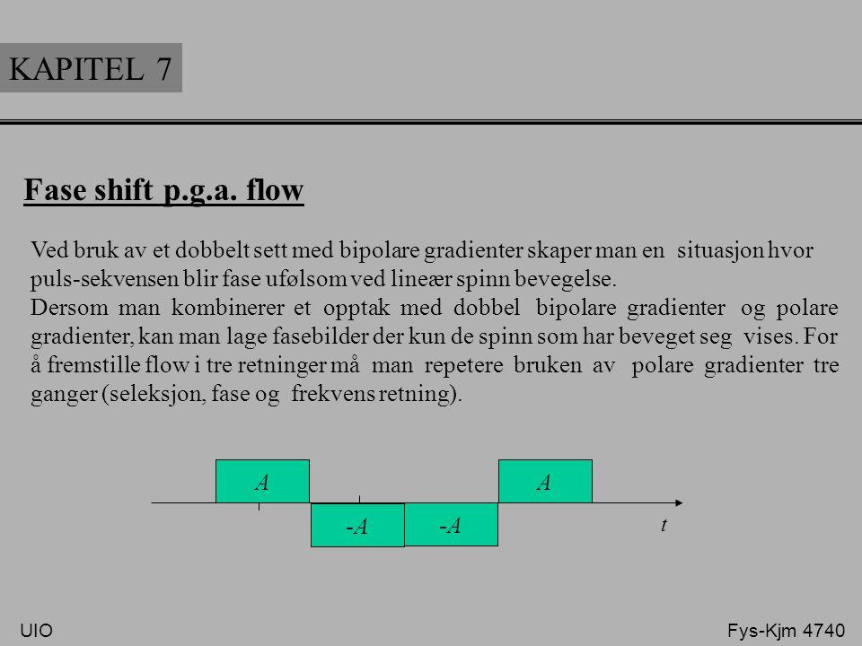 t A KAPITEL 7 Fase shift p.g.a. flow Ved bruk av et dobbelt sett med bipolare gradienter skaper man en situasjon hvor puls-sekvensen blir fase ufølsom