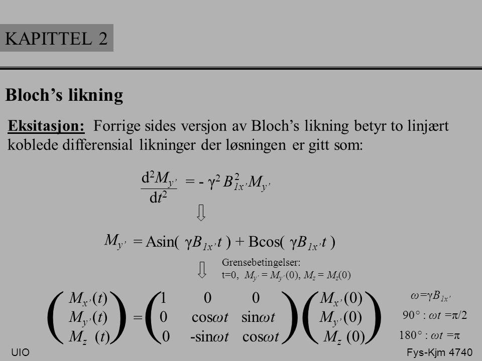 Eksitasjon: Forrige sides versjon av Bloch's likning betyr to linjært koblede differensial likninger der løsningen er gitt som: KAPITTEL 2 Bloch's lik