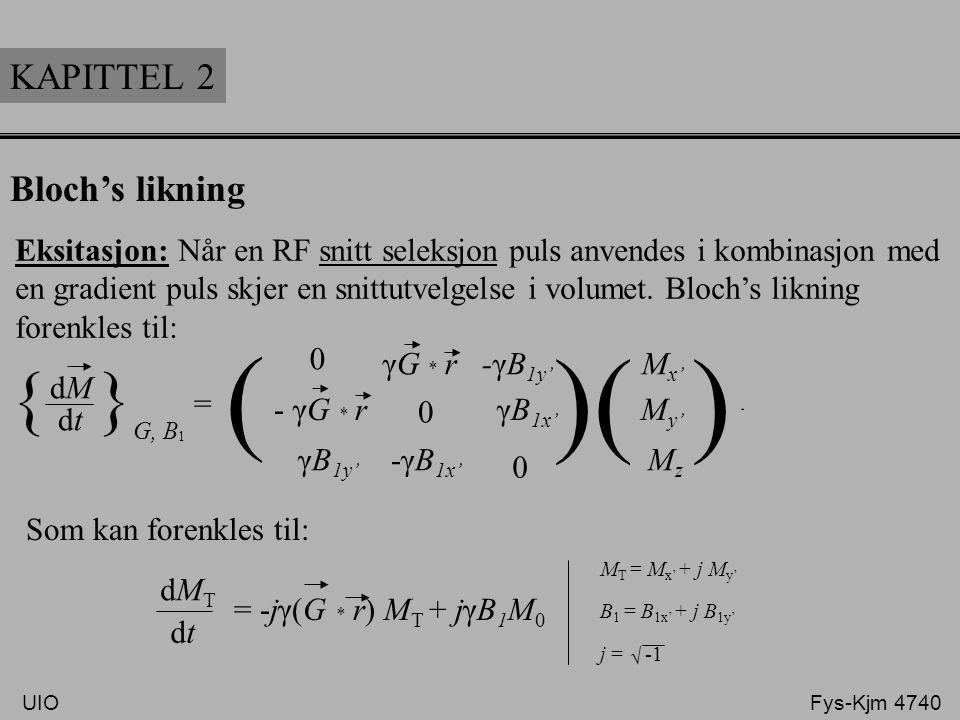 KAPITTEL 2 Bloch's likning Eksitasjon: Når en RF snitt seleksjon puls anvendes i kombinasjon med en gradient puls skjer en snittutvelgelse i volumet.