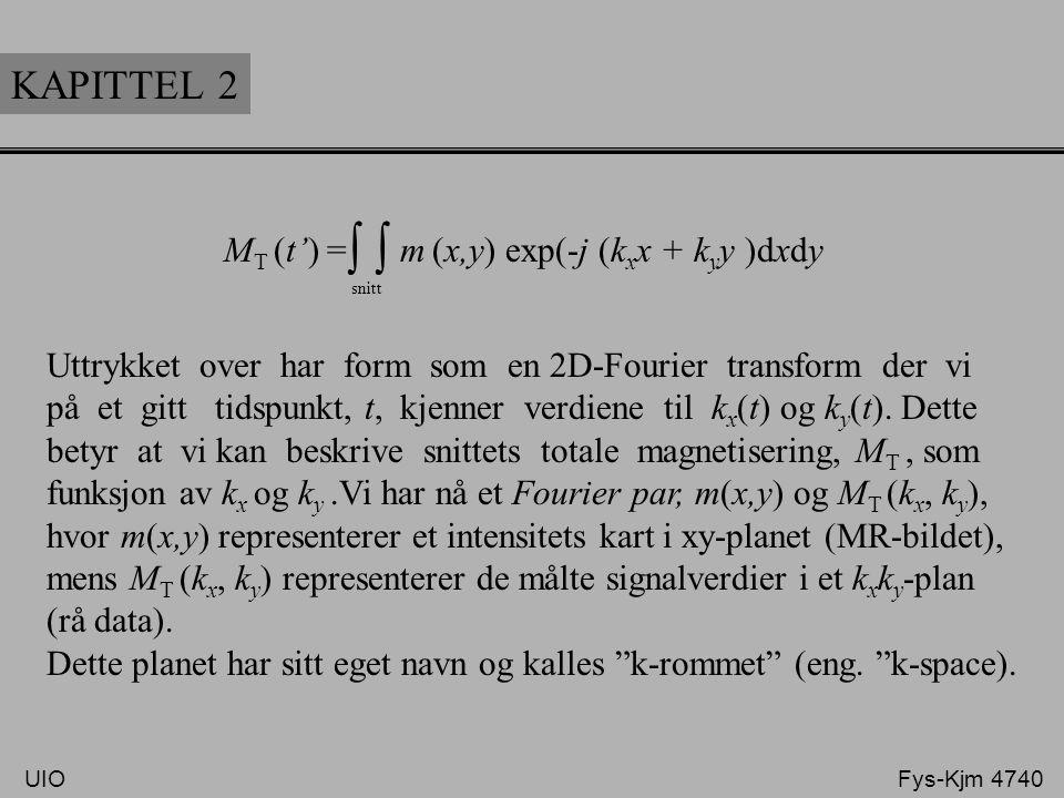 KAPITTEL 2 Uttrykket over har form som en 2D-Fourier transform der vi på et gitt tidspunkt, t, kjenner verdiene til k x (t) og k y (t). Dette betyr at