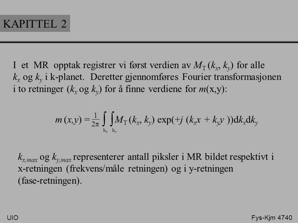 KAPITTEL 2 I et MR opptak registrer vi først verdien av M T (k x, k y ) for alle k x og k y i k-planet. Deretter gjennomføres Fourier transformasjonen