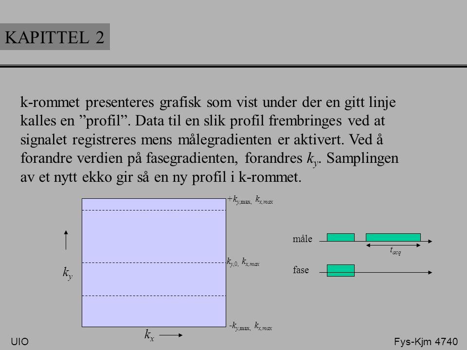 """KAPITTEL 2 k-rommet presenteres grafisk som vist under der en gitt linje kalles en """"profil"""". Data til en slik profil frembringes ved at signalet regis"""