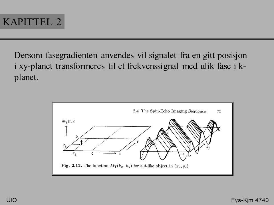 KAPITTEL 2 Dersom fasegradienten anvendes vil signalet fra en gitt posisjon i xy-planet transformeres til et frekvenssignal med ulik fase i k- planet.
