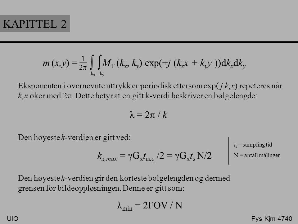 KAPITTEL 2 Eksponenten i overnevnte uttrykk er periodisk ettersom exp( j k x x) repeteres når k x x øker med 2π. Dette betyr at en gitt k-verdi beskri