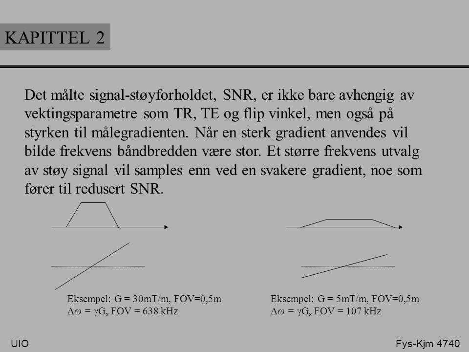 KAPITTEL 2 Det målte signal-støyforholdet, SNR, er ikke bare avhengig av vektingsparametre som TR, TE og flip vinkel, men også på styrken til målegrad