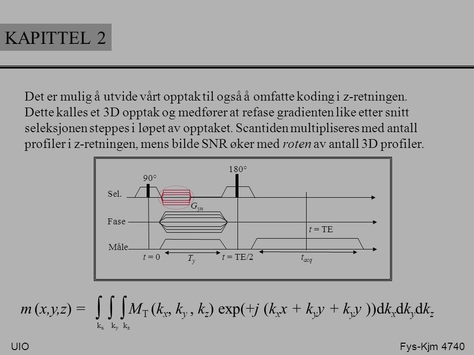 KAPITTEL 2 Sel. Fase Måle 90° 180° t = TE t = TE/2t = 0 TyTy t acq G yn Det er mulig å utvide vårt opptak til også å omfatte koding i z-retningen. Det
