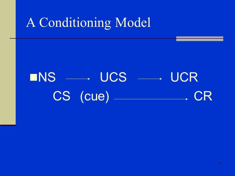11 A Conditioning Model NS UCS UCR CS (cue) CR