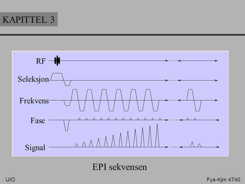 RF Seleksjon Frekvens Fase Signal KAPITTEL 3 EPI sekvensen UIO Fys-Kjm 4740