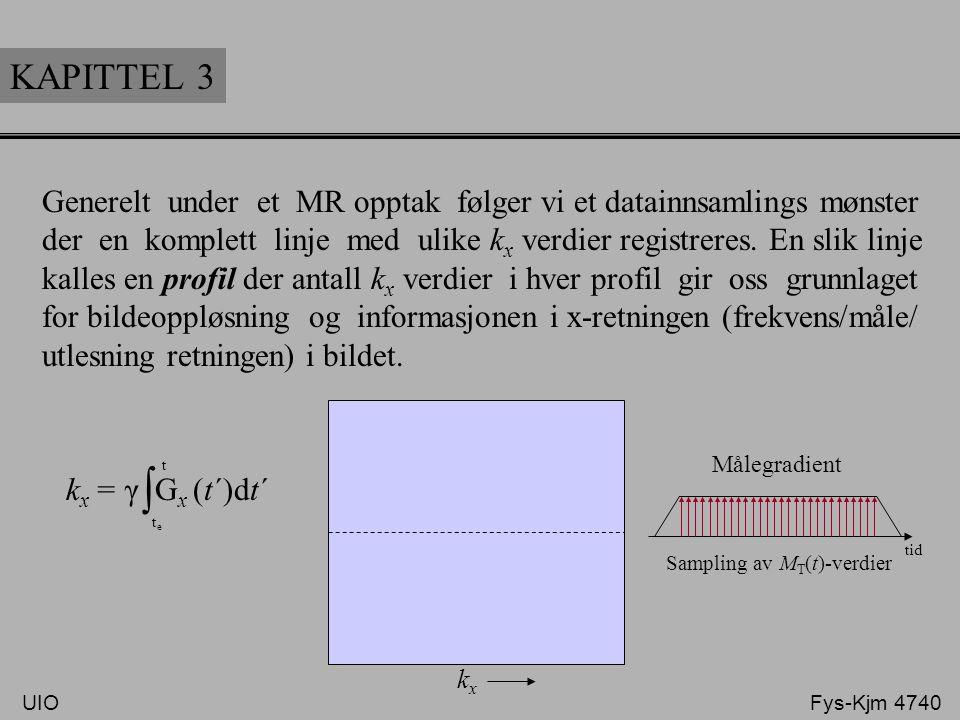 KAPITTEL 3 Generelt under et MR opptak følger vi et datainnsamlings mønster der en komplett linje med ulike k x verdier registreres. En slik linje kal
