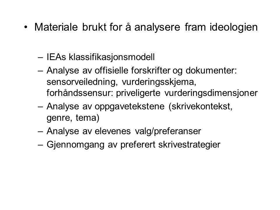 Materiale brukt for å analysere fram ideologien –IEAs klassifikasjonsmodell –Analyse av offisielle forskrifter og dokumenter: sensorveiledning, vurder