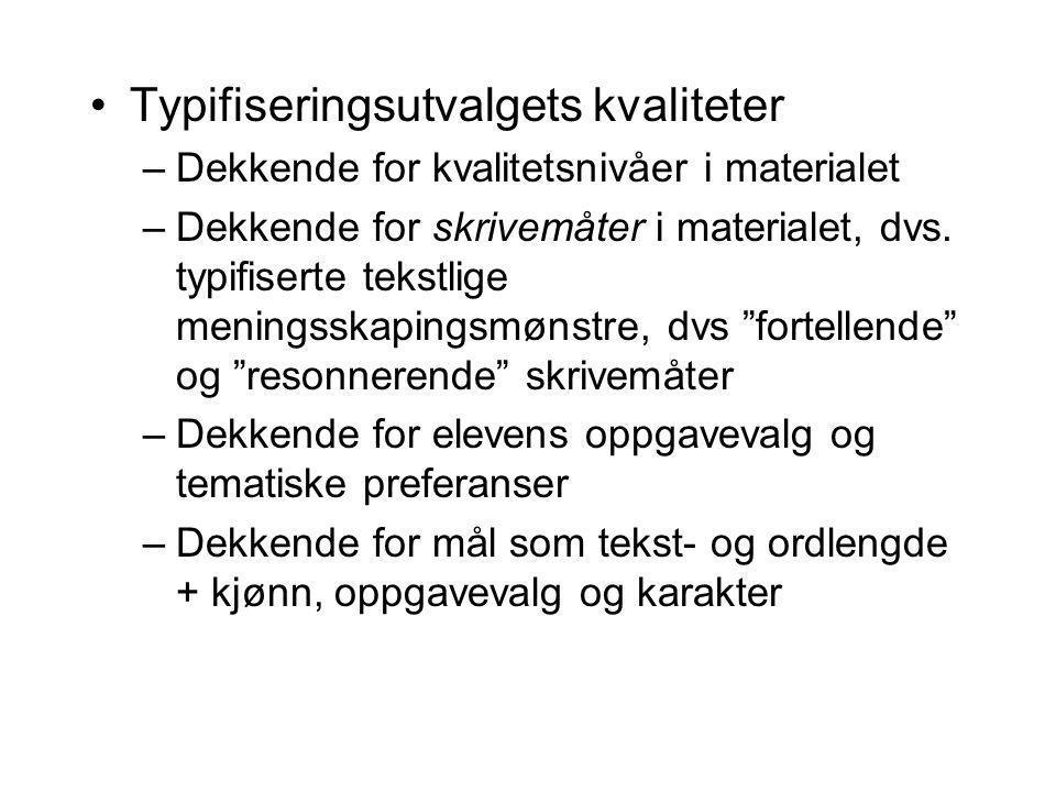 Typifiseringsutvalgets kvaliteter –Dekkende for kvalitetsnivåer i materialet –Dekkende for skrivemåter i materialet, dvs. typifiserte tekstlige mening