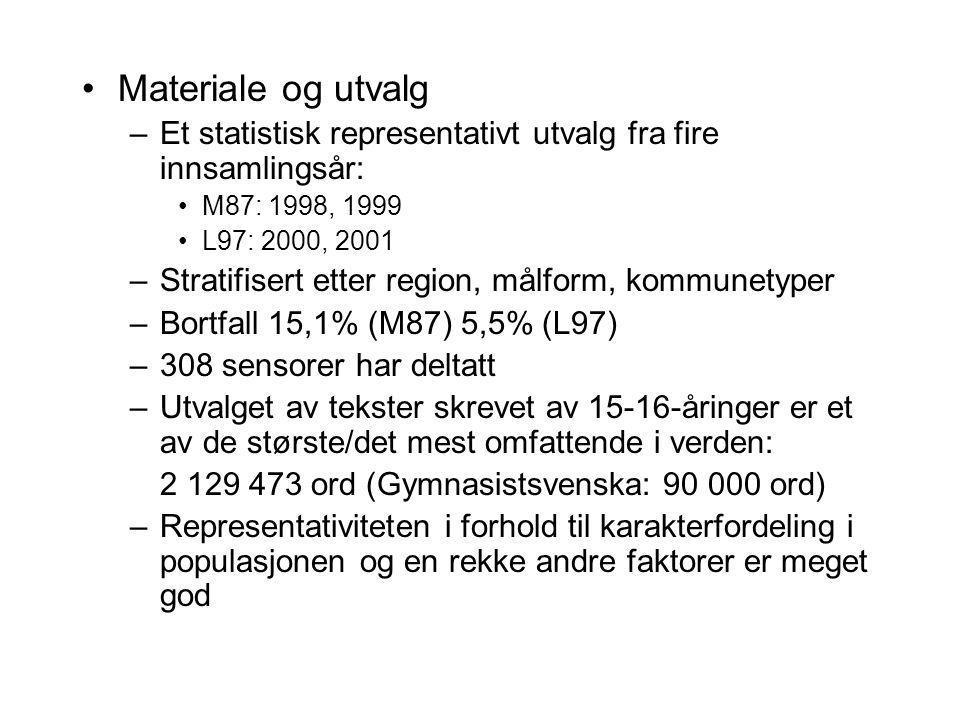Materiale og utvalg –Et statistisk representativt utvalg fra fire innsamlingsår: M87: 1998, 1999 L97: 2000, 2001 –Stratifisert etter region, målform,