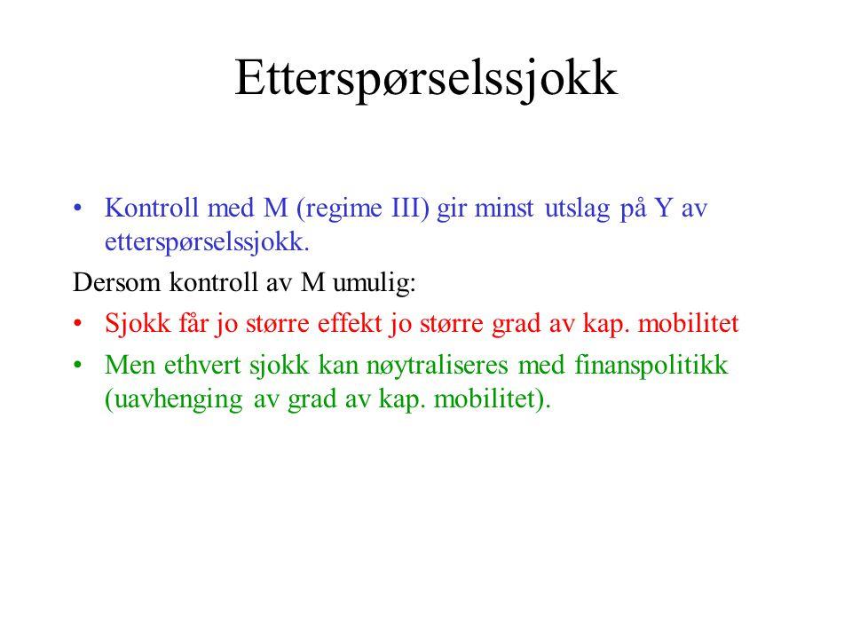 IS i Y LM BB Monetær ekspansjon: Størst effekt på Y uten sterilisering.