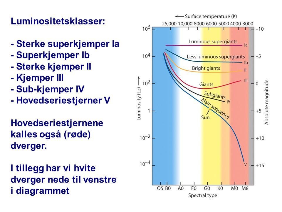 27 Luminositetsklasser: - Sterke superkjemper Ia - Superkjemper Ib - Sterke kjemper II - Kjemper III - Sub-kjemper IV - Hovedseriestjerner V Hovedseriestjernene kalles også (røde) dverger.