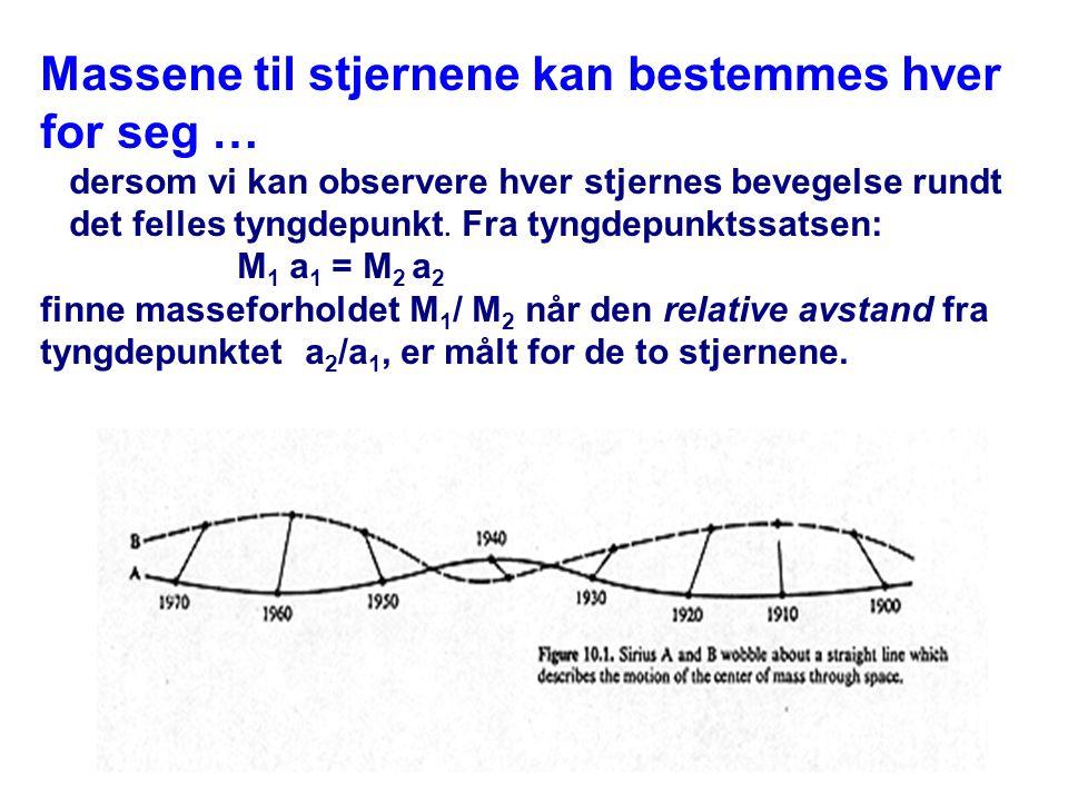AST1010 - Stjerners natur31 Massene til stjernene kan bestemmes hver for seg … dersom vi kan observere hver stjernes bevegelse rundt det felles tyngdepunkt.