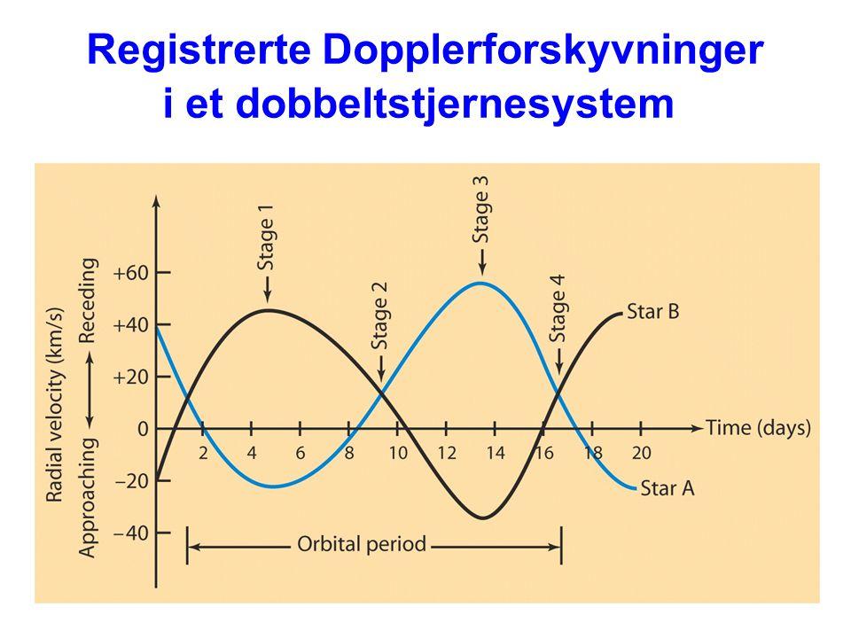 AST1010 - Stjerners natur36 Registrerte Dopplerforskyvninger i et dobbeltstjernesystem