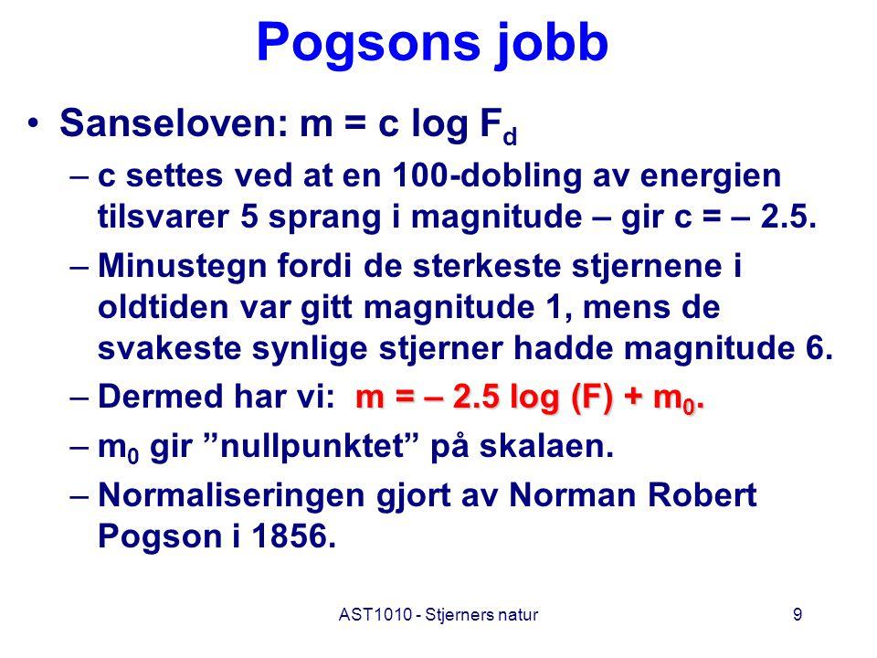 AST1010 - Stjerners natur9 Pogsons jobb Sanseloven: m = c log F d –c settes ved at en 100-dobling av energien tilsvarer 5 sprang i magnitude – gir c =