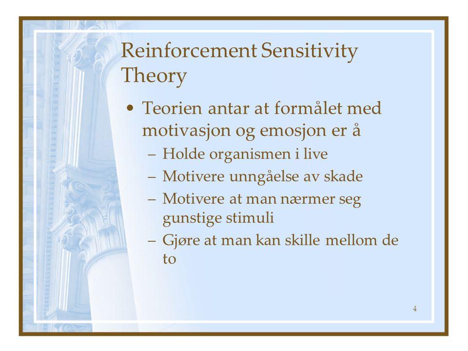 Reinforcement Sensitivity Theory Teorien antar at formålet med motivasjon og emosjon er å –Holde organismen i live –Motivere unngåelse av skade –Motiv