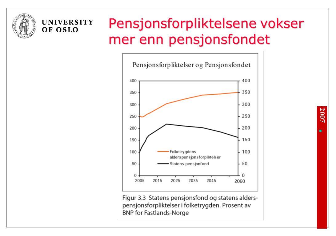 2007 Pensjonsforpliktelsene vokser mer enn pensjonsfondet