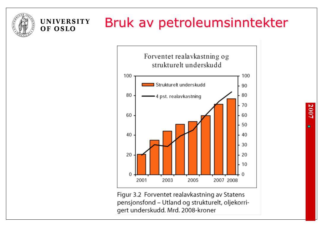 2007 Bruk av petroleumsinntekter