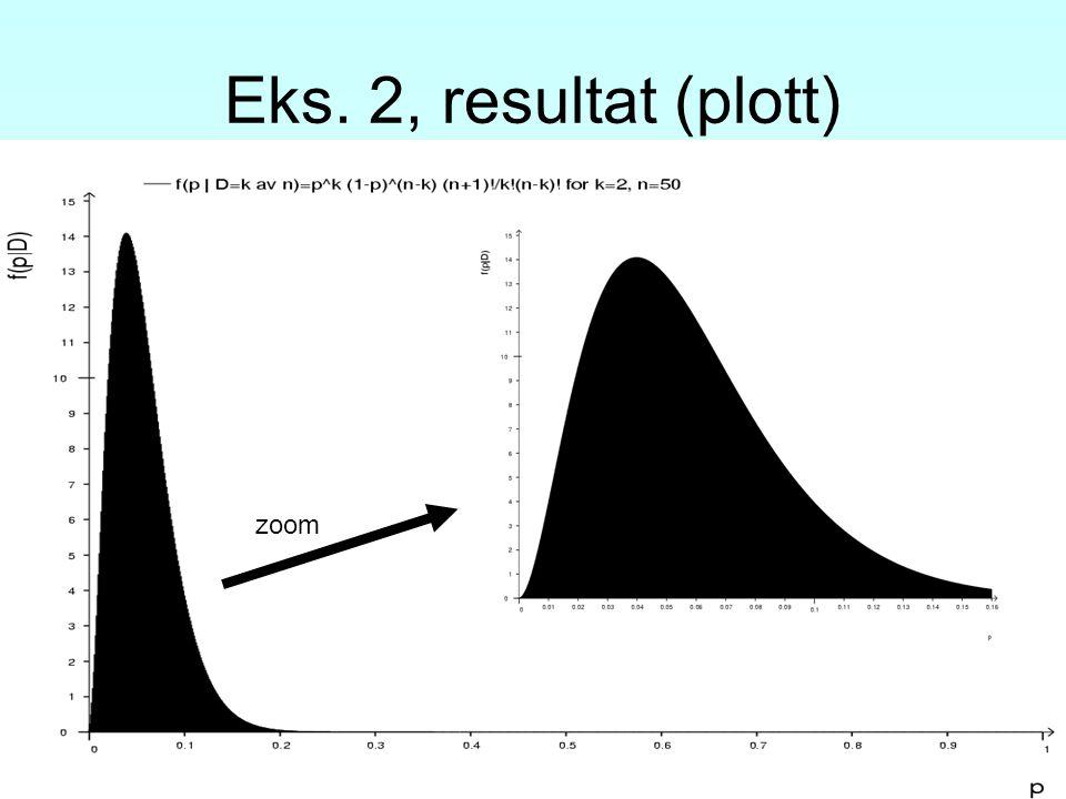 Eks. 2, resultat (plott) zoom