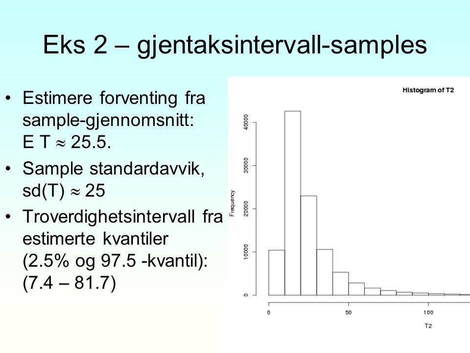 Eks 2 – gjentaksintervall-samples Estimere forventing fra sample-gjennomsnitt: E T  25.5. Sample standardavvik, sd(T)  25 Troverdighetsintervall fra