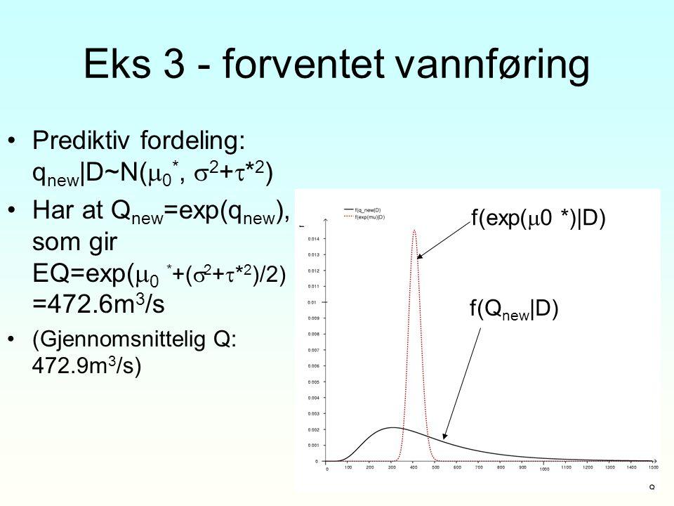 Eks 3 - forventet vannføring Prediktiv fordeling: q new |D~N(  0 *,  2 +  * 2 ) Har at Q new =exp(q new ), som gir EQ=exp(  0 * +(  2 +  * 2 )/2