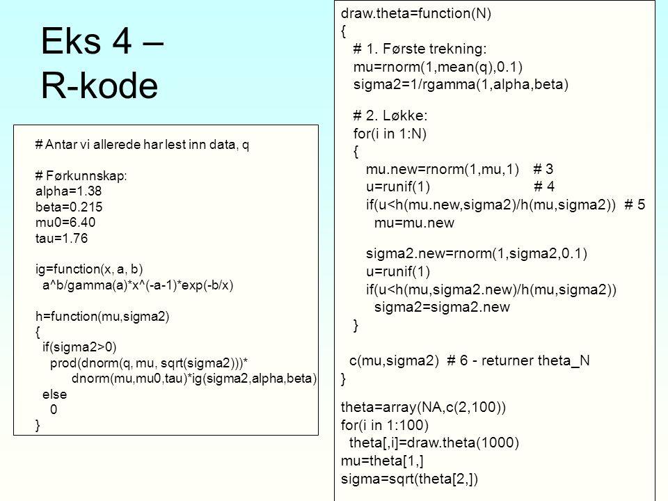 Eks 4 – R-kode # Antar vi allerede har lest inn data, q # Førkunnskap: alpha=1.38 beta=0.215 mu0=6.40 tau=1.76 ig=function(x, a, b) a^b/gamma(a)*x^(-a