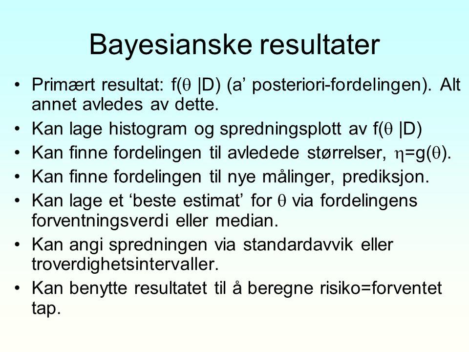 Bayesianske resultater Primært resultat: f(  |D) (a' posteriori-fordelingen). Alt annet avledes av dette. Kan lage histogram og spredningsplott av f(
