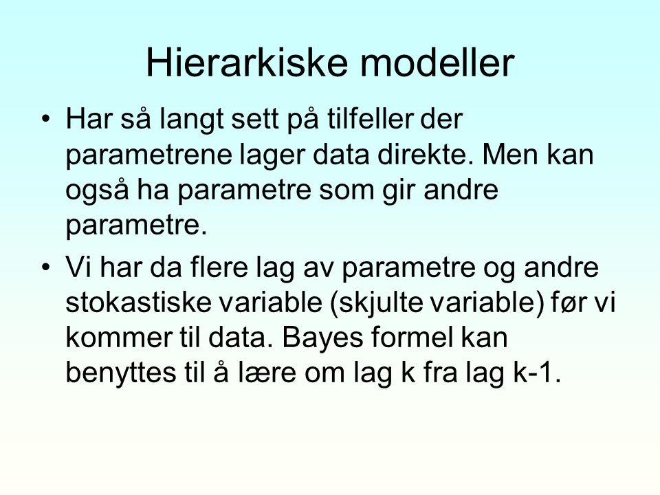Hierarkiske modeller Har så langt sett på tilfeller der parametrene lager data direkte. Men kan også ha parametre som gir andre parametre. Vi har da f