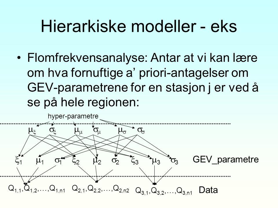 Hierarkiske modeller - eks Flomfrekvensanalyse: Antar at vi kan lære om hva fornuftige a' priori-antagelser om GEV-parametrene for en stasjon j er ved