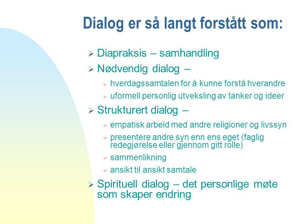 Dialog er så langt forstått som:  Diapraksis – samhandling  Nødvendig dialog –  hverdagssamtalen for å kunne forstå hverandre  uformell personlig