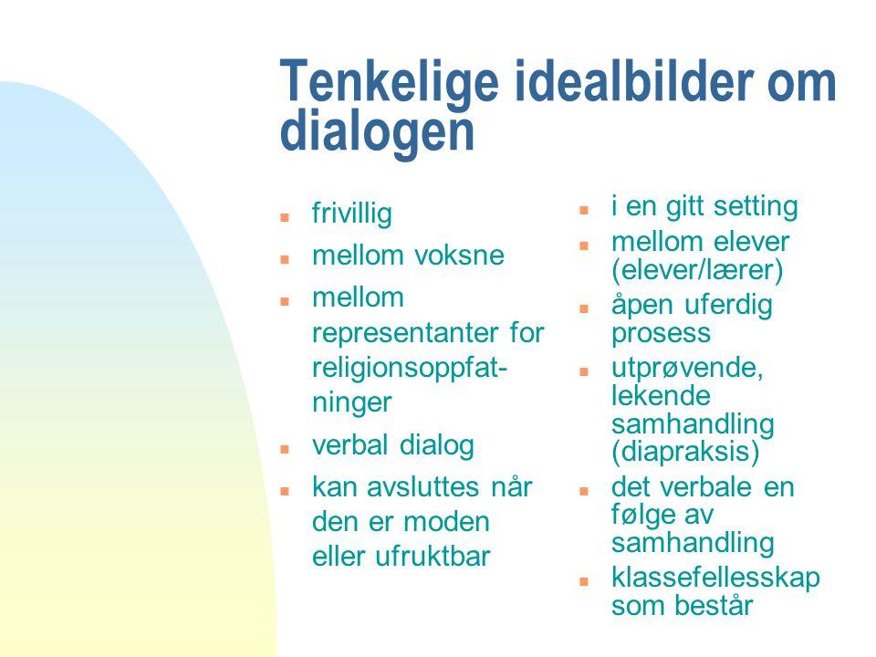 Tenkelige idealbilder om dialogen n frivillig n mellom voksne n mellom representanter for religionsoppfat- ninger n verbal dialog n kan avsluttes når