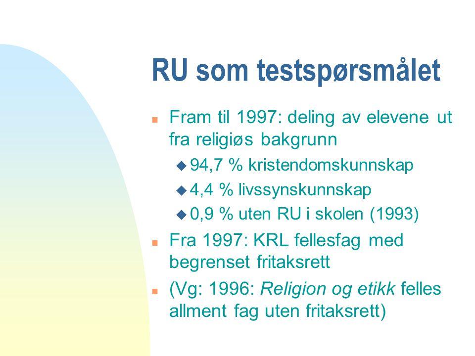 RU som testspørsmålet n Fram til 1997: deling av elevene ut fra religiøs bakgrunn u 94,7 % kristendomskunnskap u 4,4 % livssynskunnskap u 0,9 % uten R