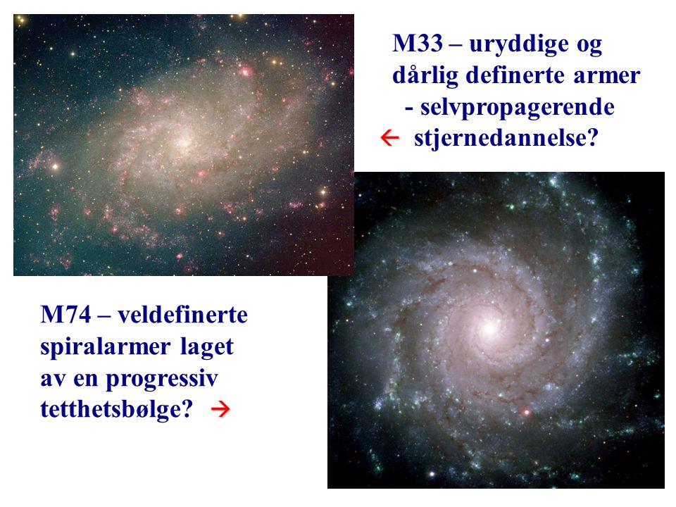 22 M33 – uryddige og dårlig definerte armer - selvpropagerende   stjernedannelse? M74 – veldefinerte spiralarmer laget av en progressiv  tetthetsbø