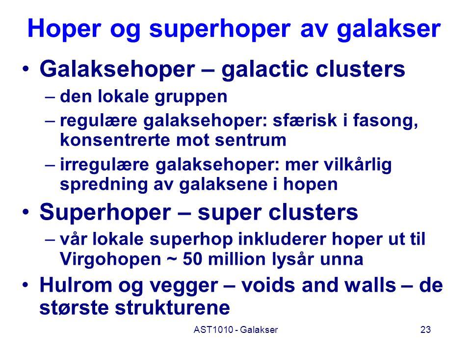 AST1010 - Galakser23 Hoper og superhoper av galakser Galaksehoper – galactic clusters –den lokale gruppen –regulære galaksehoper: sfærisk i fasong, ko
