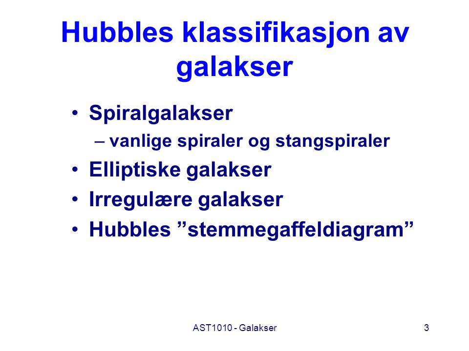 AST1010 - Galakser3 Hubbles klassifikasjon av galakser Spiralgalakser –vanlige spiraler og stangspiraler Elliptiske galakser Irregulære galakser Hubbl