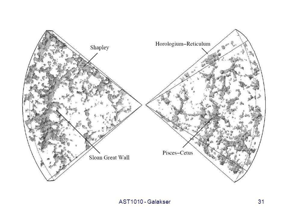 AST1010 - Galakser31