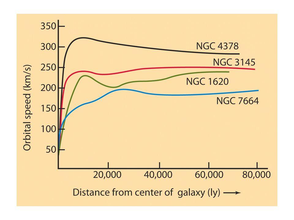 AST1010 - Galakser38