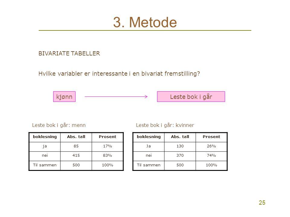 25 3.Metode BIVARIATE TABELLER Hvilke variabler er interessante i en bivariat fremstilling.