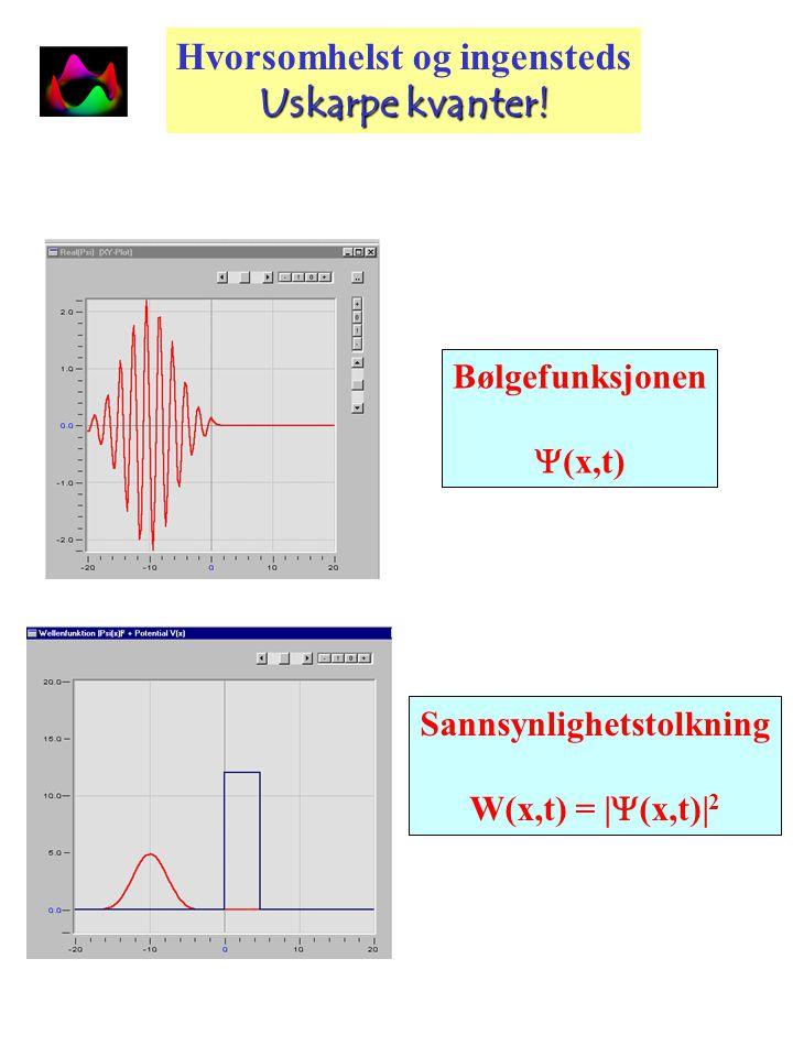 Materiebølger ved dobbelspalt Partikler er bølger.