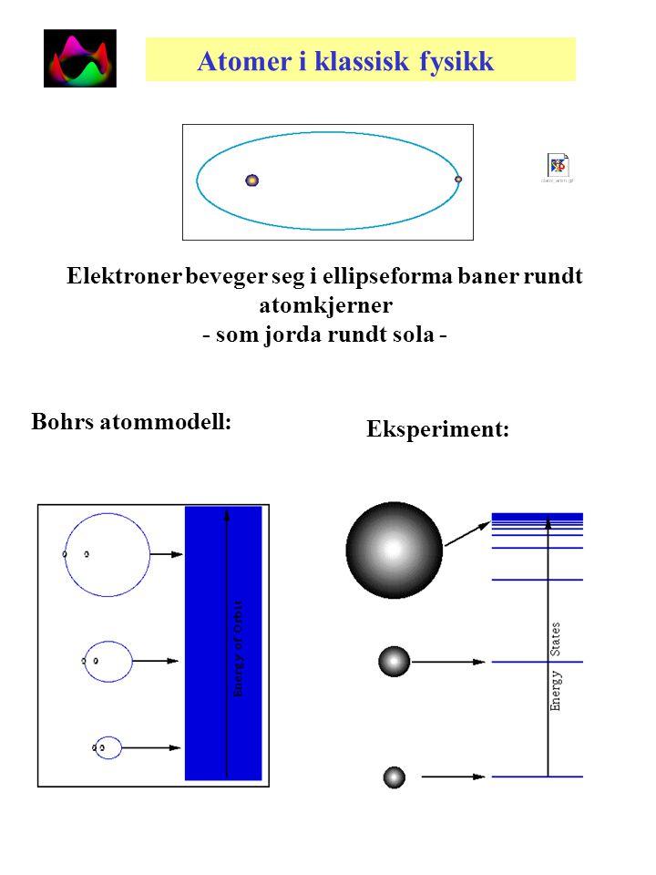 Frihet for alle kvanter! Kvante-Tunneleffekt: Kvantepartikler kan trenge gjennom vegger!