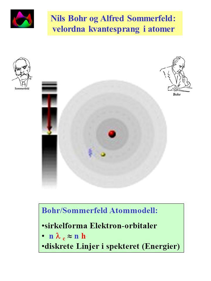 Elektroner beveger seg i ellipseforma baner rundt atomkjerner - som jorda rundt sola - Bohrs atommodell: Atomer i klassisk fysikk Eksperiment: