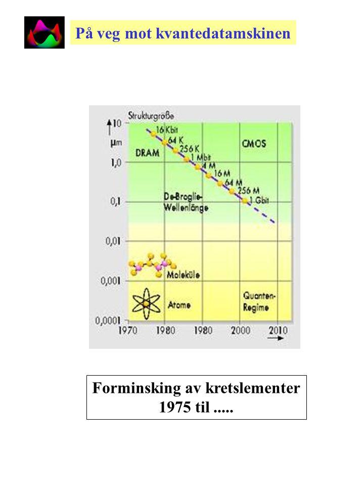 Quanten-Energiebänder in einem Festkörper Elektron energibånd i en halvleder Elektron-kvante energibånd i Faste stoffer Uten kvantemekanikk ikke Elektronikk!