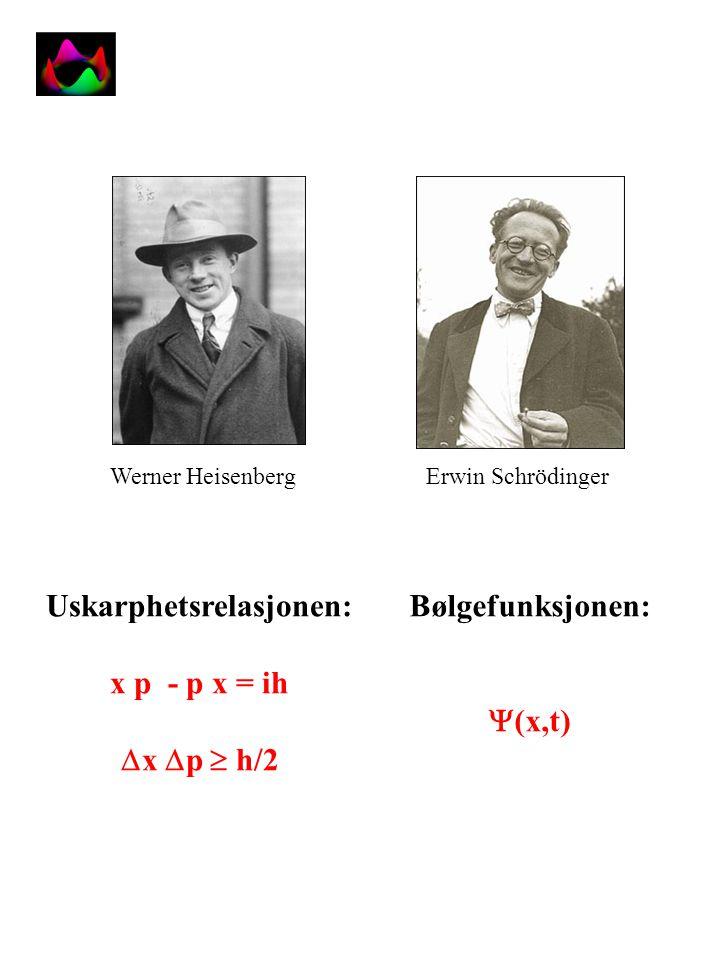 Werner HeisenbergErwin Schrödinger Uskarphetsrelasjonen: x p - p x = ih  x  p  h/2 Bølgefunksjonen:  (x,t)